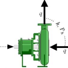 Мощность насоса: P1, P2, P3, P4. В чем разница?